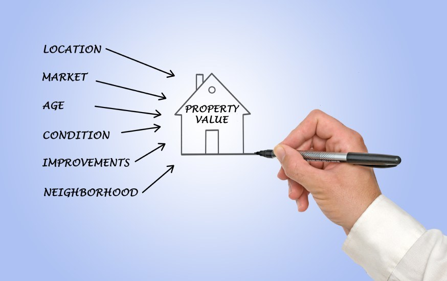 Free Comparative Market Analysis  What Is Your Property Worth