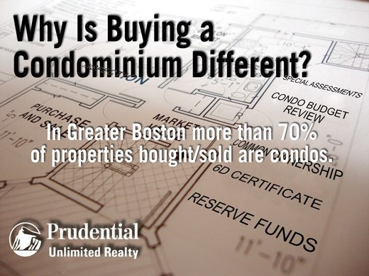 Buying a Condo in Boston